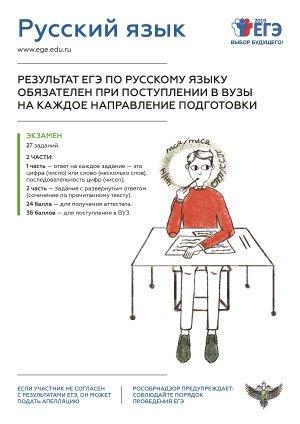 1 Russkiy yazyk-2019